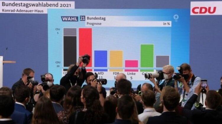 На выборах в Германии социал-демократы и партия Меркель ХДС/ХСС идет ноздря в ноздрю